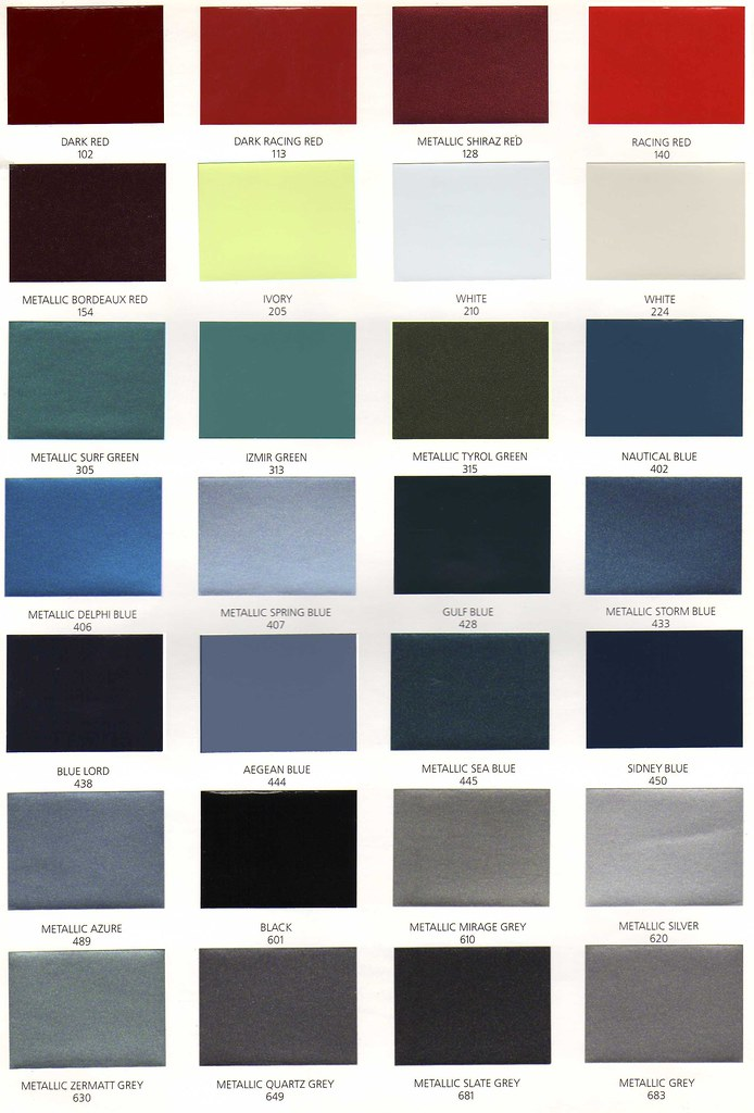 Napa Auto Paint Color Chart >> Fiat Paint Colors Related Keywords - Fiat Paint Colors Long Tail Keywords KeywordsKing