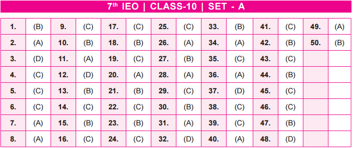 11th IEO 2020 – 2021 Answer Keys for Class 10