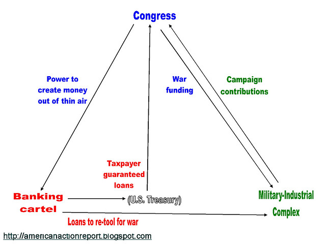 Iron Triangle 3 This Illustration Shows How Congressmen Flickr