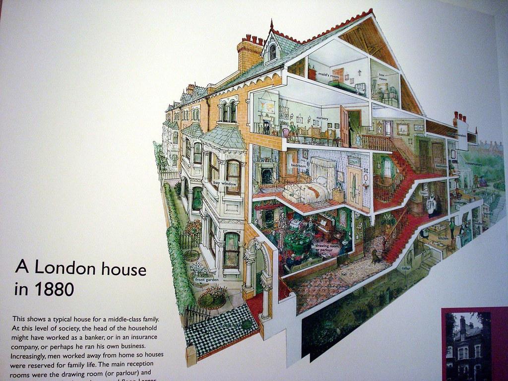 1880s London House Cutaway Diagram At The Geffrye Museum   U2026