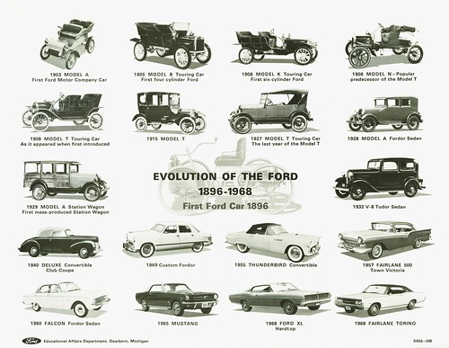 Free Car History Report >> Ford Evolution 1896 to 1968 | Alden Jewell | Flickr