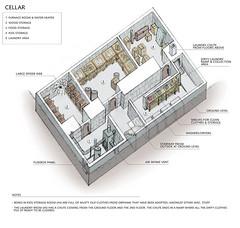 Snowflakes Orphanage - Cellar