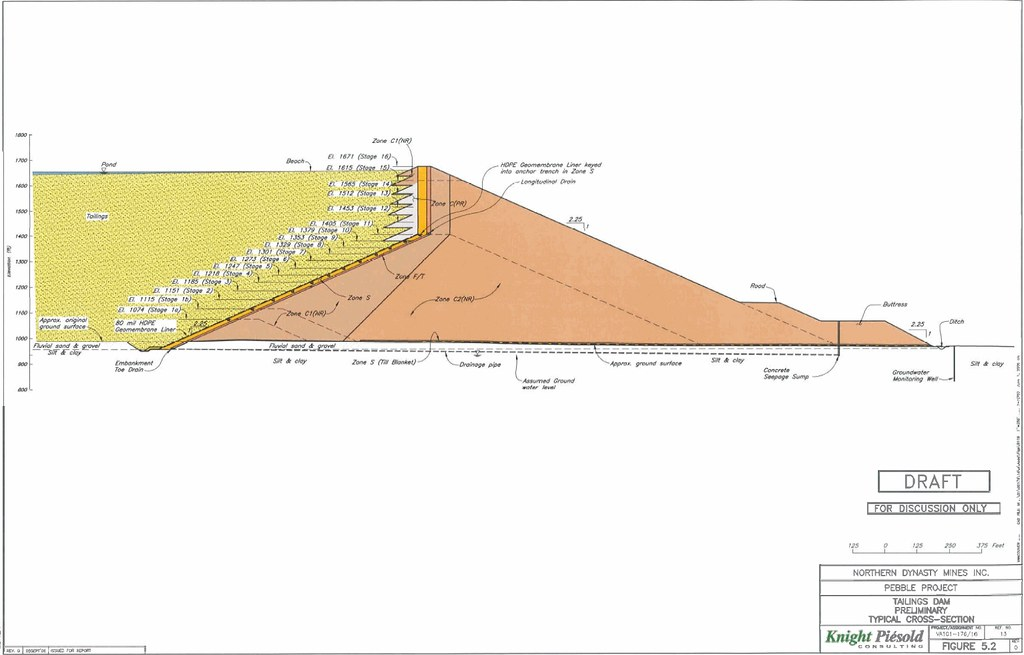 Pebble Mine Plan Tailings Dam Diagram From Northern Dyna Flickr