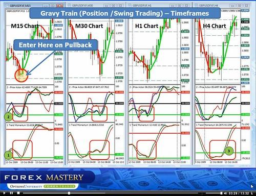 Forex trade navigator