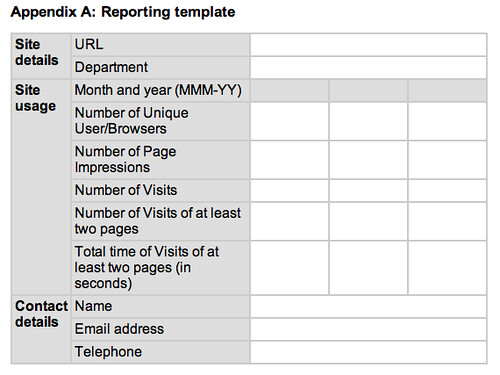 coi website usag reporting template http coi gov uk guid flickr