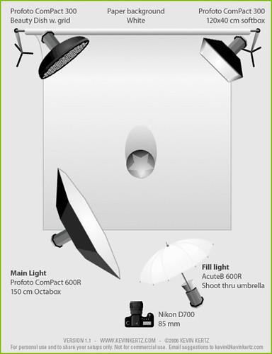 Lighting Setup Diagram
