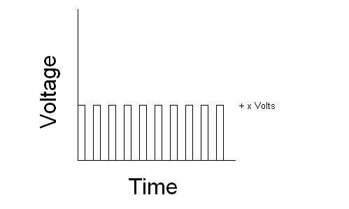 hình 5 tần số cao