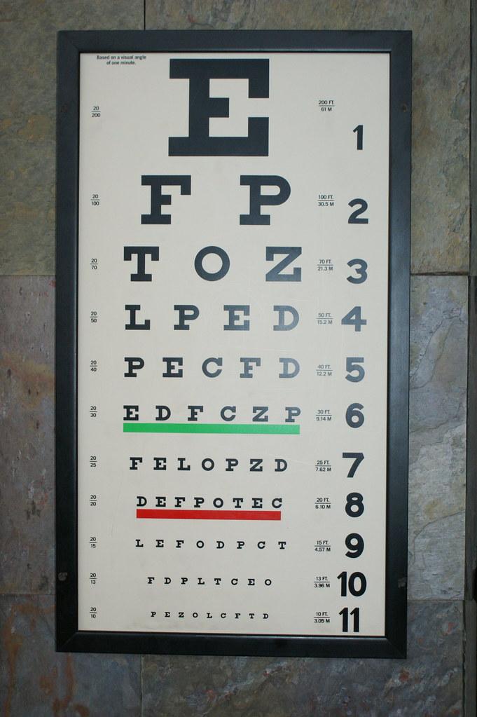 Eye Chart: Eye chart   Random eyechart www.fermentarium.com   Daniel Spiess ,Chart