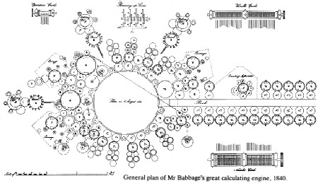 diagram from babbage s analytical engine max flickr rh flickr com Engine Block Diagram Basic Engine Diagram