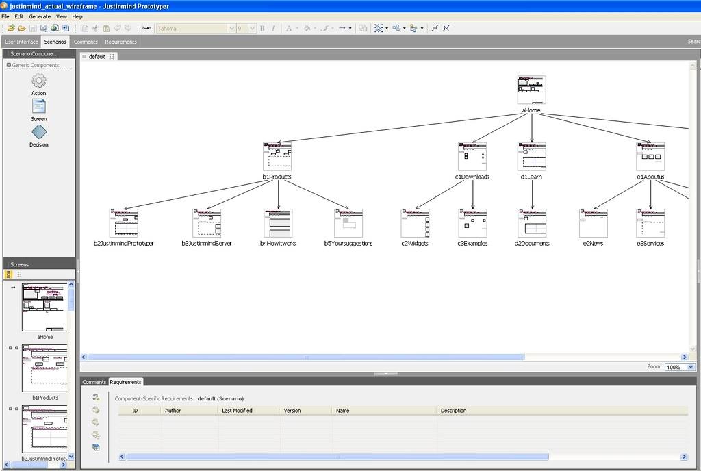 Interface Flow Chart: Navigation flowchart | Screenshots of Justinmind Prototyper7u2026 | Flickr,Chart