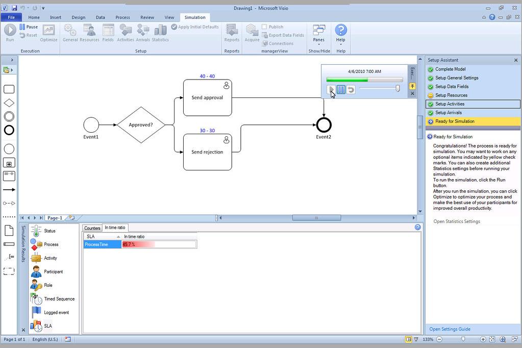 Global 360 Analystview Visio Integration Simulation Sla O Flickr