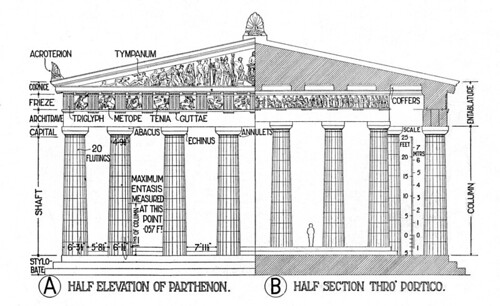 Parthenon: reconstruction elevation and section | by Penn State Libraries Pictures Collection