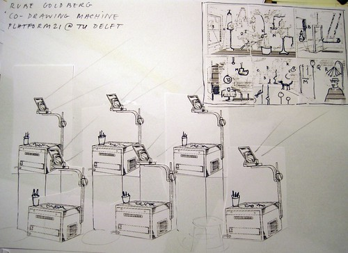 Rube Goldberg Co-drawing Machine (sketch) | by Arne Hendriks