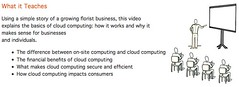 Common Craft Presents: Cloud Computing in Plain English | by Ribbit Voice