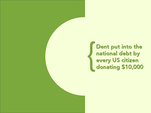 Donating $10,000 to The National Debt | by ryanschenk
