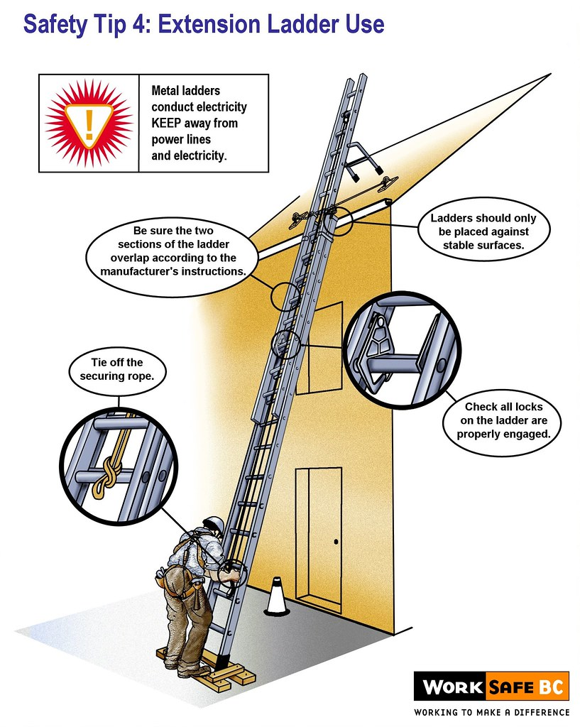 Ladder safety tip 4 extension ladder use these ladder for Ladder safety tips