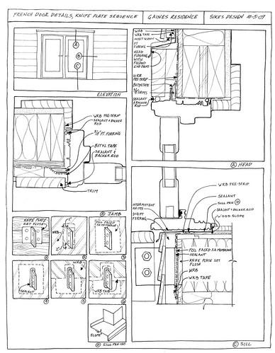Wood Door Details : Charming wood door details gallery exterior ideas d