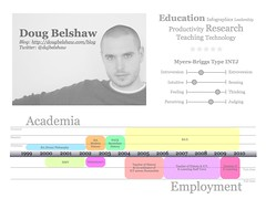 Doug Belshaw's visual resumé | by dougbelshaw