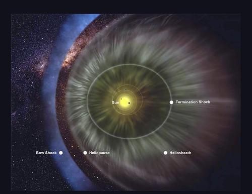 solar wind extent
