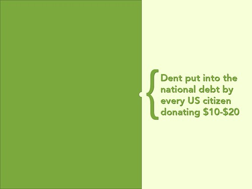 Donating $10-$20 to The National Debt | by ryanschenk