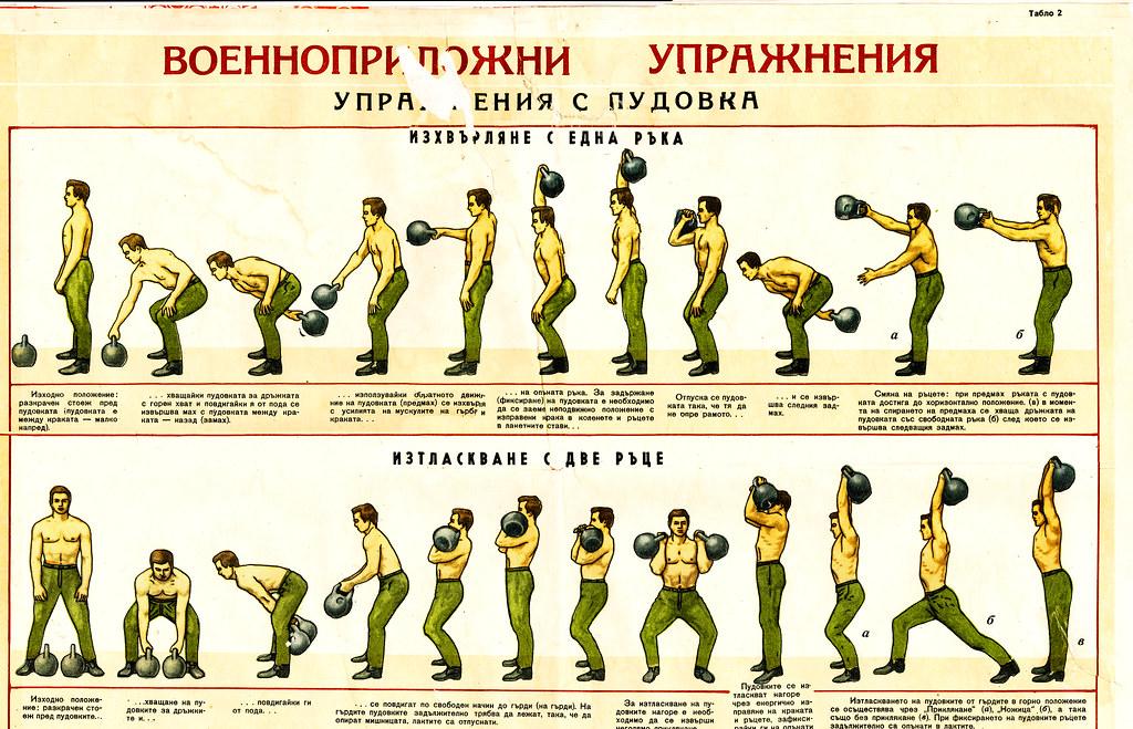 Упражнение с гирей в домашних условиях фото
