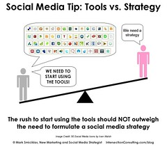 Social Media Tools vs Strategy | by Intersection Consulting