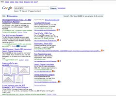 Google AdWords Warping | by rustybrick