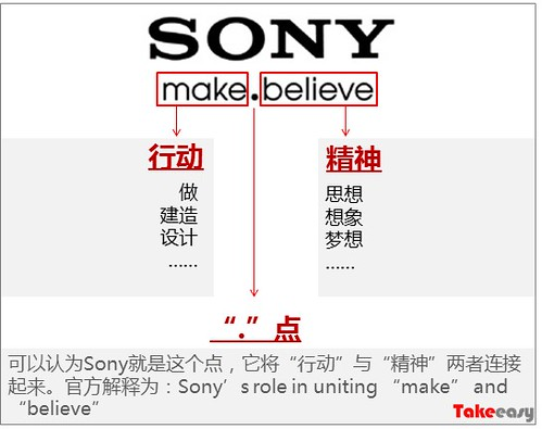 the launch of sony playstation 3 case study alternatives If reports in the chinese press are to be believed, sony's next-gen games console may be being assembled using some very outdated labor practices according t.