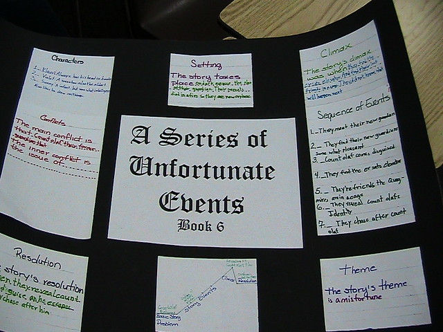 holes book report poster Free summary and analysis of chapter 6 in louis sachar's holes that won't make you although the poster was taken by the police as evidence when.