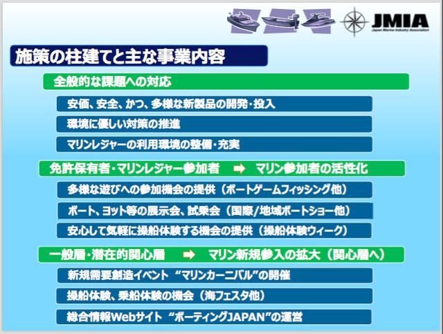 日本マリン事業協会