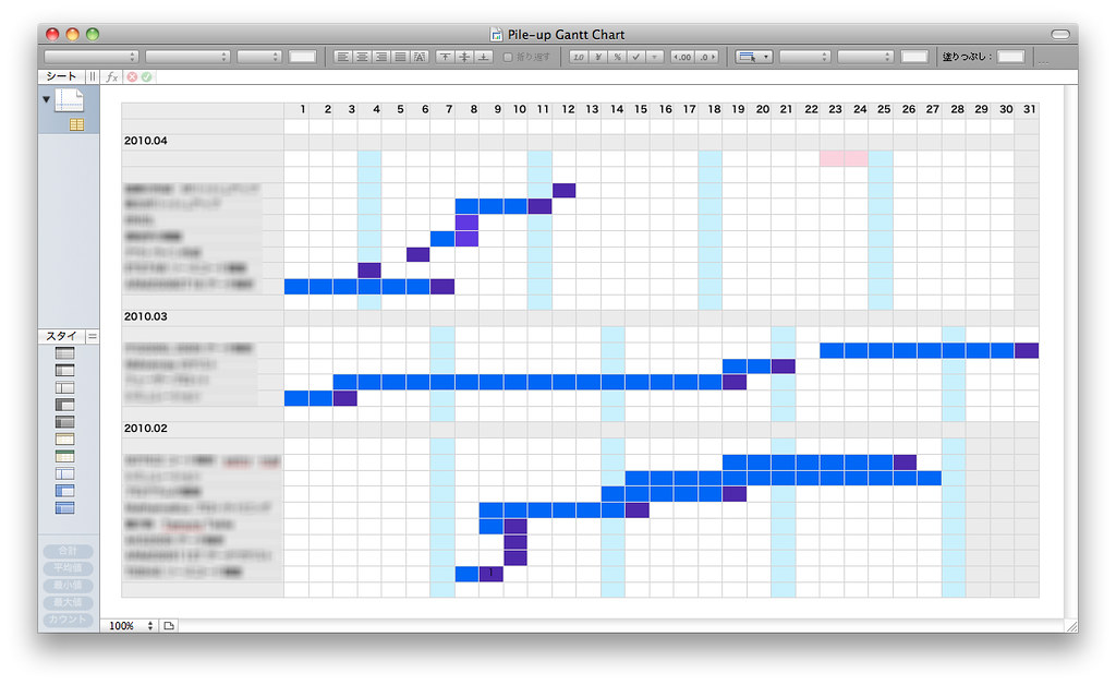 Gantt Chart In Excel 2013: Pile-up Gantt Chart | Pile up what you7ve DONE. People (likeu2026 | Flickr,Chart