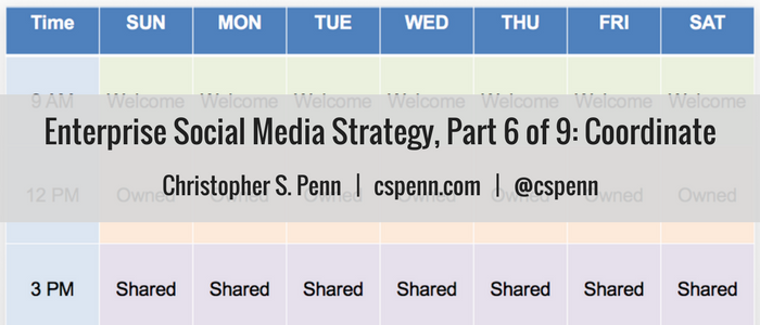 Enterprise Social Media Strategy, Part 6 of 9- Coordinate.png