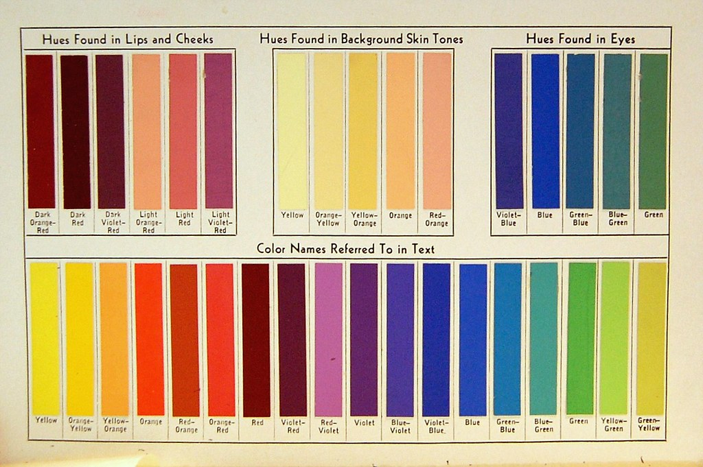 Makeup Cosmetic Colors 1930s Color Chart In Color And Line Flickr