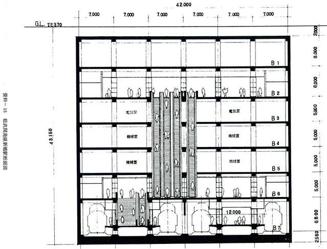 京葉線の都心新宿三鷹方面への乗り入れ計画 総武開発線 (11)