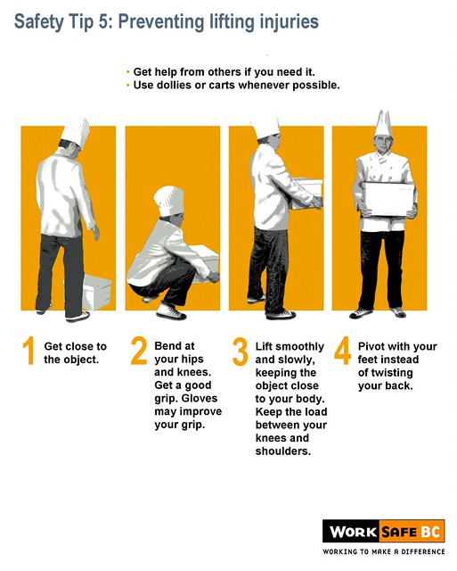 Kitchen safety tip 5 preventing lifting injuries these for 5 kitchen safety tips