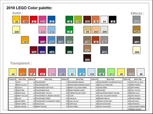 understanding the lego color palette brick architect - 700×525
