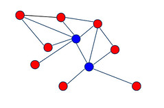 Social network diagram - spokes | by IN 30 MINUTES Guides