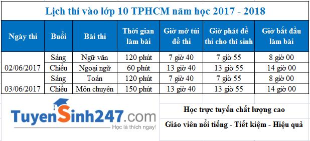 Lich thi vao lop 10 TPHCM 2017 - Chi tiet