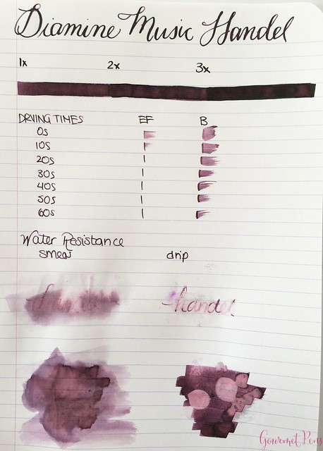 Ink Shot Review Diamine Music Handel @AppelboomLaren 1