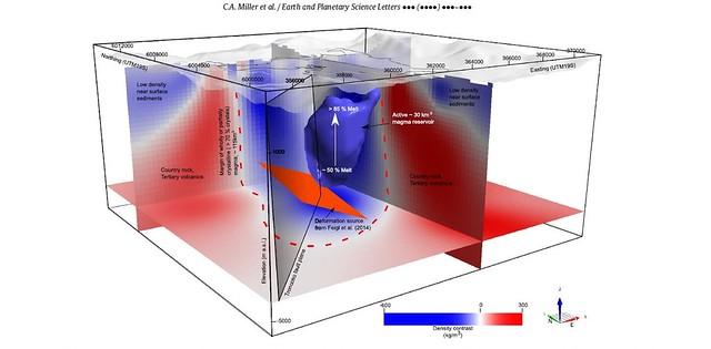 Imagen 3D sobre la cámara magmática del Complejo Volcánico Laguna del Maule