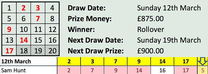 Lotto & 5 No 12 Mar