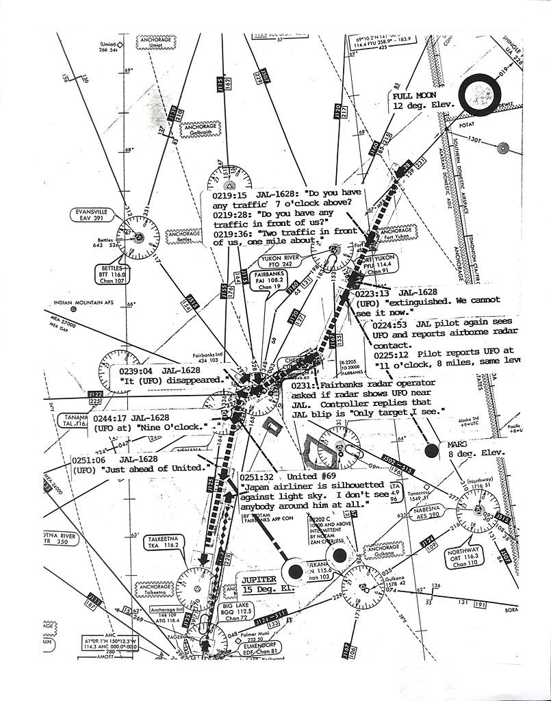 Klass and haines inquires and responses page 31 jal flig flickr klass and haines inquires and responses page 31 jal flight path plot data ccuart Gallery