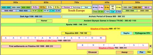 South Europe 1000 - 500 BC | by kylepounds2001