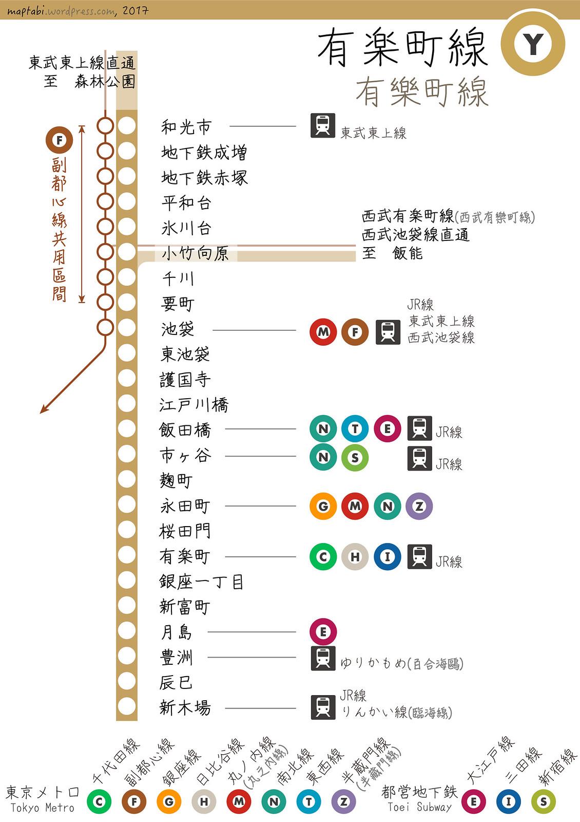 metro_yurakucho_line_detail
