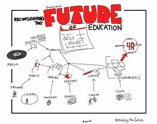 David Wiley's #MindingTheFuture talk, Reconsidering the Future of Education | by giulia.forsythe
