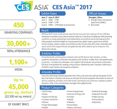 In its third year, CES Asia showcases the breadth and depth of the innovation value-chain in the Asian consumer technology marketplace. The show will be held at the Shanghai New International Expo Centre (SNIEC).