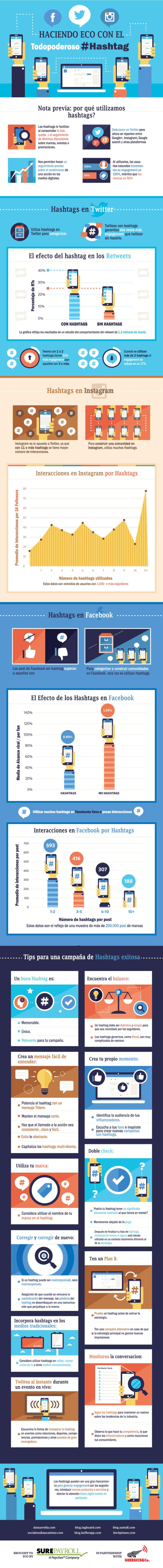 Guía para utilizar los hashtag en redes sociales infografía español