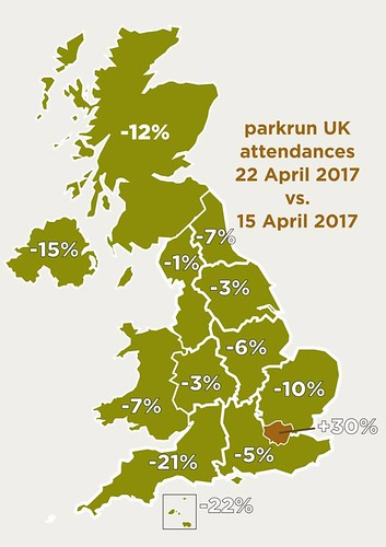 parkrun stats