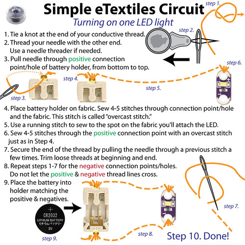 How To: Make a Simple eTextiles Circuit (lights up one LED)