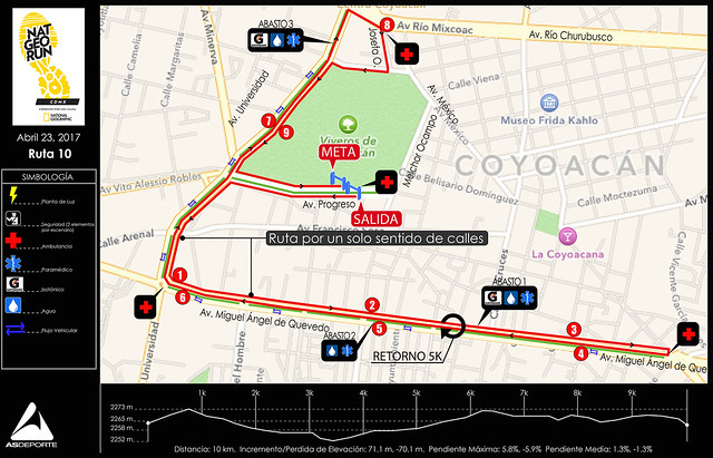 NatGeo Run México 10K